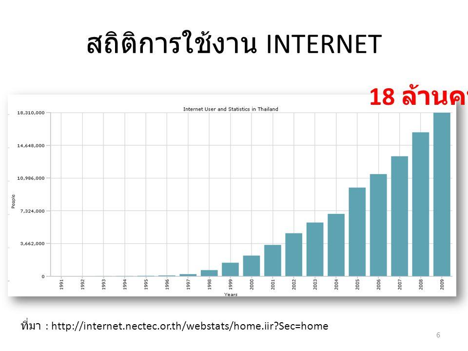 สถิติการใช้งาน INTERNET ที่มา : http://internet.nectec.or.th/webstats/home.iir?Sec=home 6 18 ล้านคน