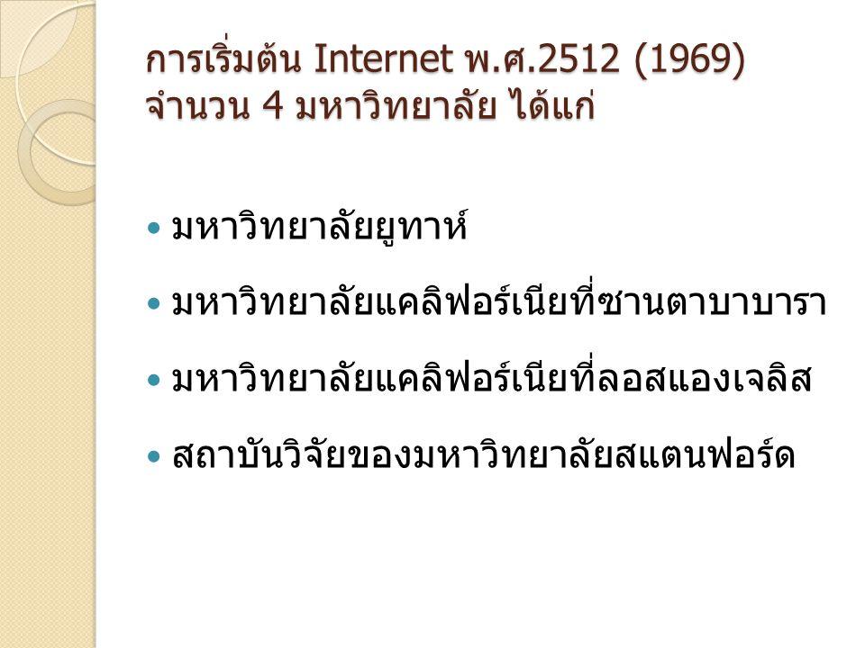 เริ่มขึ้นเมื่อปี พ.ศ.2530 โดยการเชื่อมต่อ มินิคอมพิวเตอร์ของ ม.