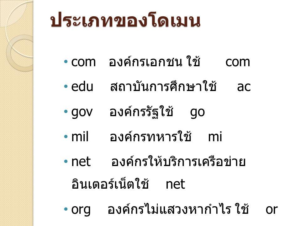 ประเภทของโดเมน com องค์กรเอกชน ใช้ com edu สถาบันการศึกษาใช้ ac gov องค์กรรัฐใช้ go mil องค์กรทหารใช้ mi net องค์กรให้บริการเครือข่าย อินเตอร์เน็ตใช้ net org องค์กรไม่แสวงหากำไร ใช้ or