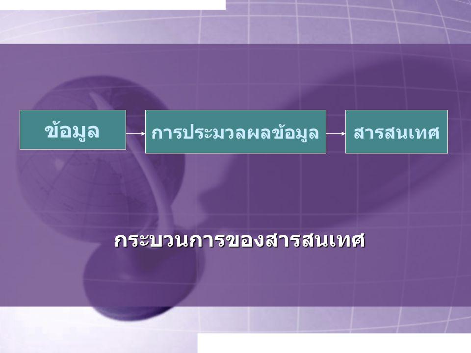 กระบวนการของสารสนเทศ ข้อมูล การประมวลผลข้อมูลสารสนเทศ