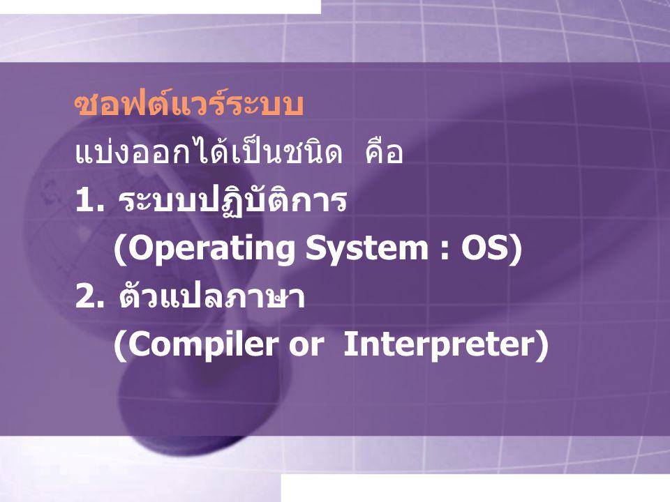 ซอฟต์แวร์ระบบ แบ่งออกได้เป็นชนิด คือ 1.ระบบปฏิบัติการ (Operating System : OS) 2.ตัวแปลภาษา (Compiler or Interpreter)