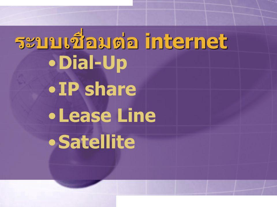 ระบบเชื่อมต่อ internet Dial-Up IP share Lease Line Satellite