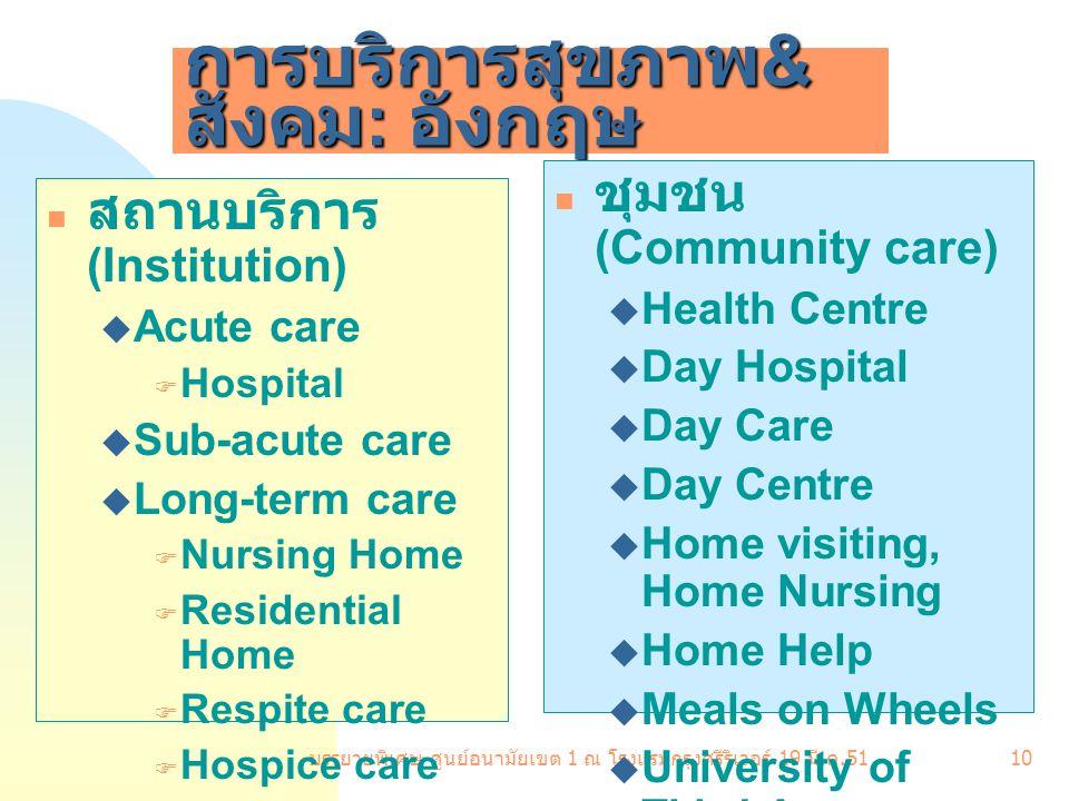 บรรยายพิเศษ ศูนย์อนามัยเขต 1 ณ โรงแรมกรุงศรีริเวอร์ 19 มี. ค.51 10 การบริการสุขภาพ & สังคม : อังกฤษ สถานบริการ (Institution)  Acute care  Hospital 