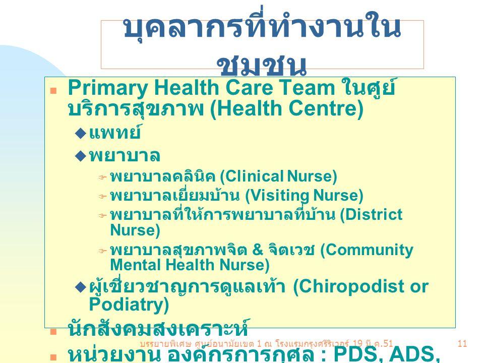 บรรยายพิเศษ ศูนย์อนามัยเขต 1 ณ โรงแรมกรุงศรีริเวอร์ 19 มี. ค.51 11 บุคลากรที่ทำงานใน ชุมชน Primary Health Care Team ในศูย์ บริการสุขภาพ (Health Centre