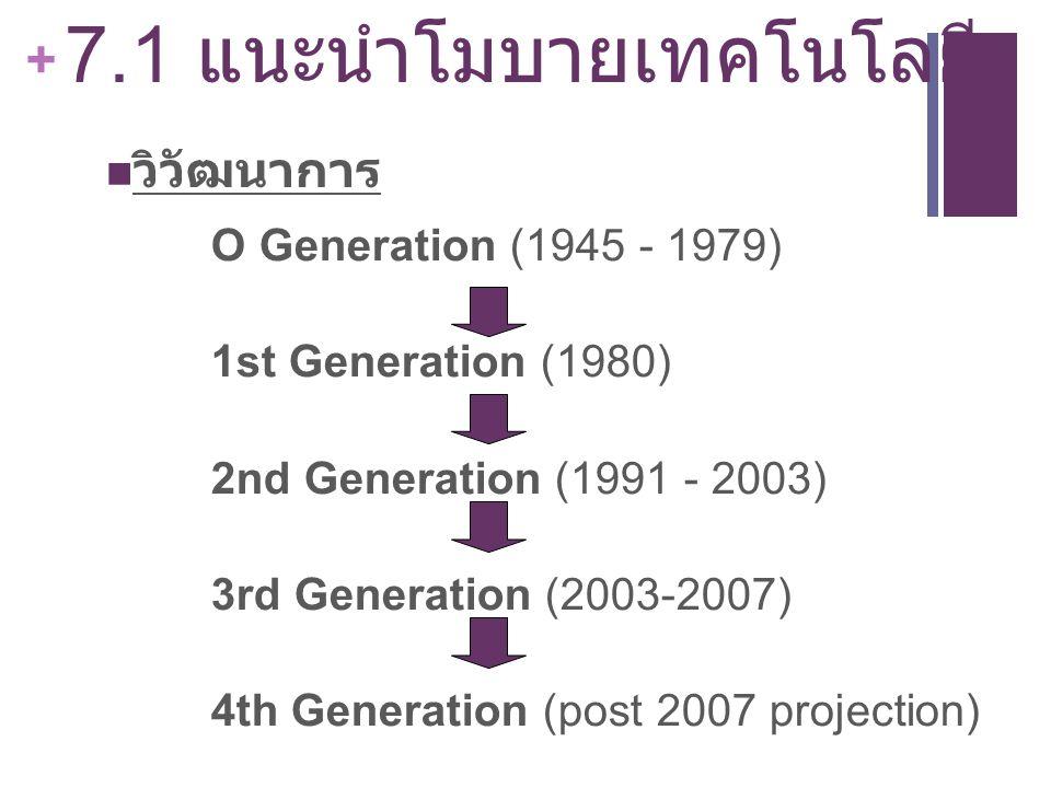 + 7.1 แนะนำโมบายเทคโนโลยี วิวัฒนาการ O Generation (1945 - 1979) 1st Generation (1980) 2nd Generation (1991 - 2003) 3rd Generation (2003-2007) 4th Gene