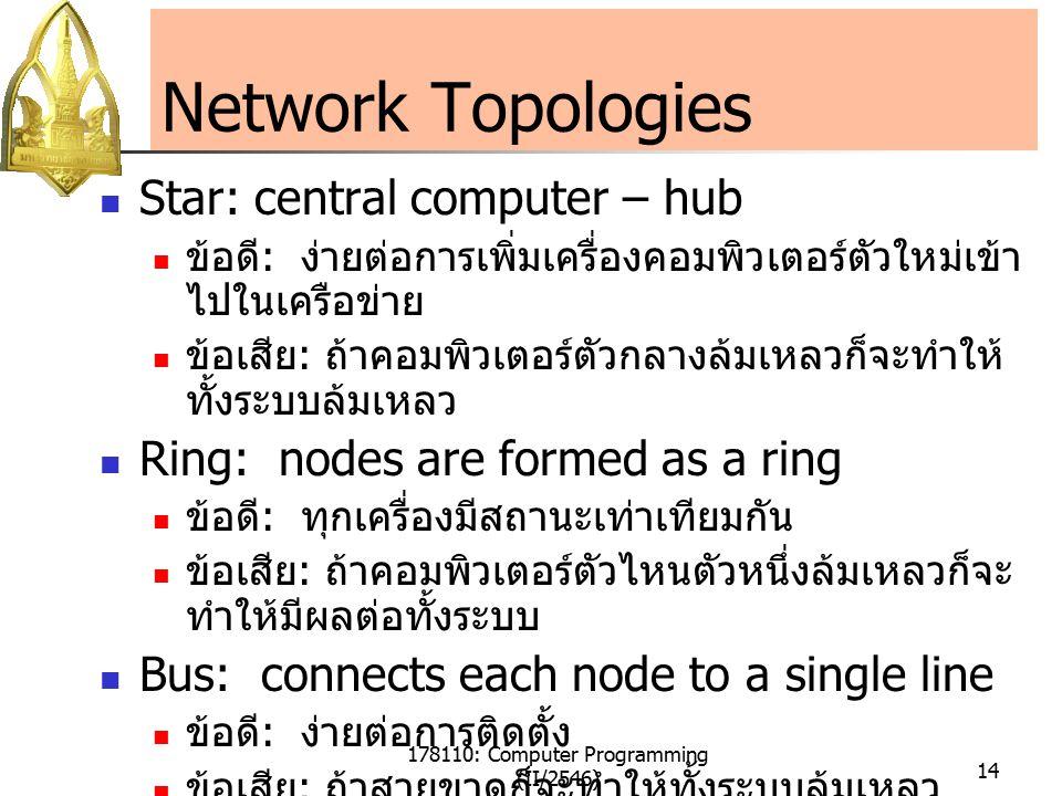 178110: Computer Programming (II/2546) 14 Network Topologies Star: central computer – hub ข้อดี : ง่ายต่อการเพิ่มเครื่องคอมพิวเตอร์ตัวใหม่เข้า ไปในเครือข่าย ข้อเสีย : ถ้าคอมพิวเตอร์ตัวกลางล้มเหลวก็จะทำให้ ทั้งระบบล้มเหลว Ring: nodes are formed as a ring ข้อดี : ทุกเครื่องมีสถานะเท่าเทียมกัน ข้อเสีย : ถ้าคอมพิวเตอร์ตัวไหนตัวหนึ่งล้มเหลวก็จะ ทำให้มีผลต่อทั้งระบบ Bus: connects each node to a single line ข้อดี : ง่ายต่อการติดตั้ง ข้อเสีย : ถ้าสายขาดก็จะทำให้ทั้งระบบล้มเหลว