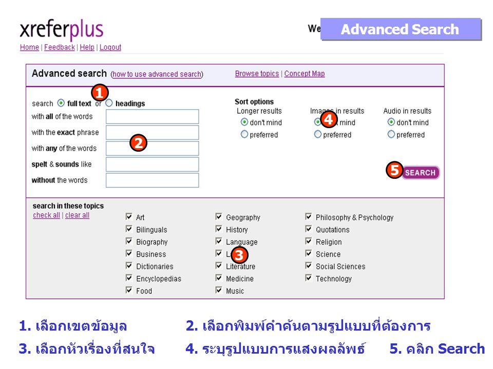 Advanced Search 1. เลือกเขตข้อมูล 1 2. เลือกพิมพ์คำค้นตามรูปแบบที่ต้องการ 3.