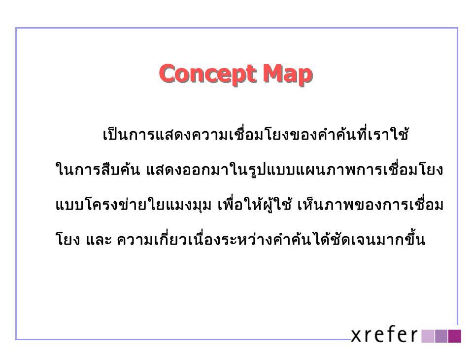 Concept Map เป็นการแสดงความเชื่อมโยงของคำค้นที่เราใช้ ในการสืบค้น แสดงออกมาในรูปแบบแผนภาพการเชื่อมโยง แบบโครงข่ายใยแมงมุม เพื่อให้ผู้ใช้ เห็นภาพของการ