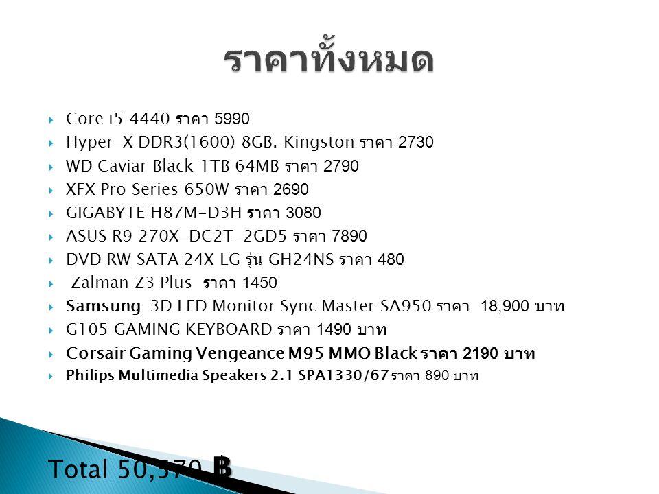  Core i5 4440 ราคา 5990  Hyper-X DDR3(1600) 8GB. Kingston ราคา 2730  WD Caviar Black 1TB 64MB ราคา 2790  XFX Pro Series 650W ราคา 2690  GIGABYTE