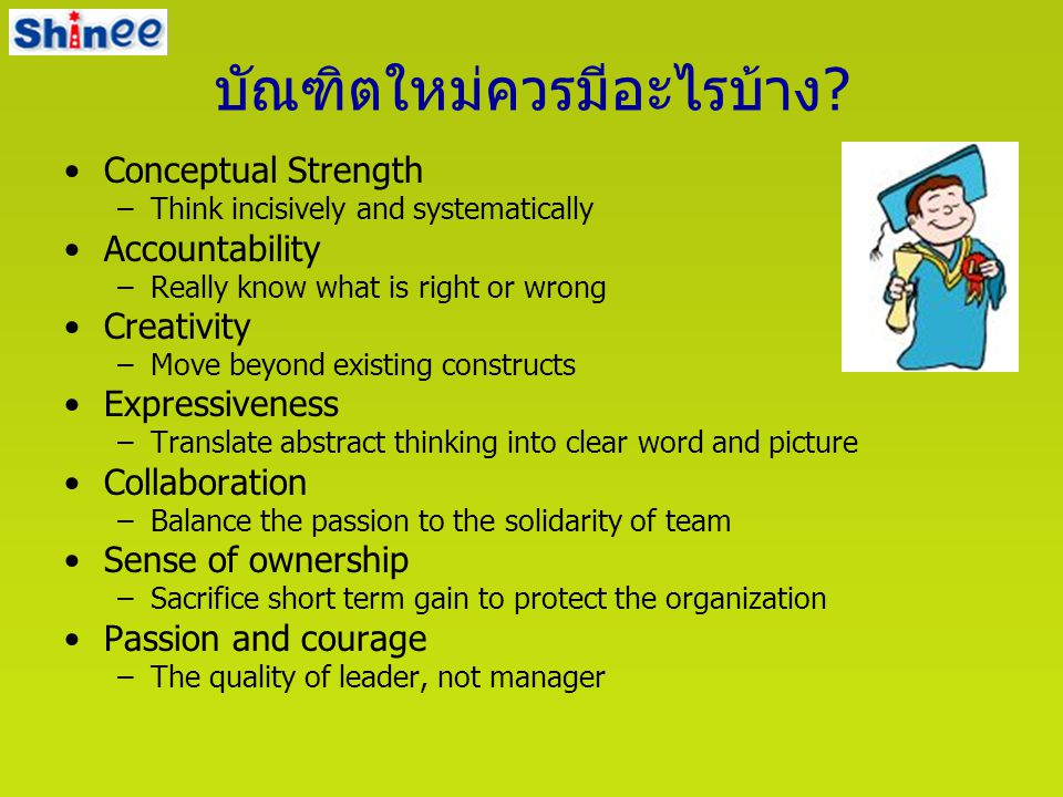 บัณฑิตใหม่ควรมีอะไรบ้าง? Conceptual Strength –Think incisively and systematically Accountability –Really know what is right or wrong Creativity –Move