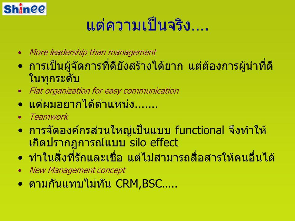 แต่ความเป็นจริง…. More leadership than management การเป็นผู้จัดการที่ดียังสร้างได้ยาก แต่ต้องการผู้นำที่ดี ในทุกระดับ Flat organization for easy commu