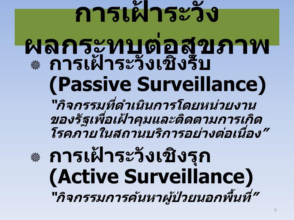 """การเฝ้าระวัง ผลกระทบต่อสุขภาพ  การเฝ้าระวังเชิงรับ (Passive Surveillance) """" กิจกรรมที่ดำเนินการโดยหน่วยงาน ของรัฐเพื่อเฝ้าคุมและติดตามการเกิด โรคภายใ"""