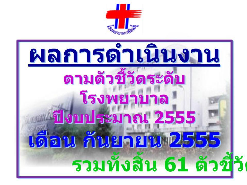 ผลการดำเนินงาน ตามตัวชี้วัดระดับ โรงพยาบาล ปีงบประมาณ 2555 เดือน กันยายน 2555 รวมทั้งสิ้น 61 ตัวชี้วัด