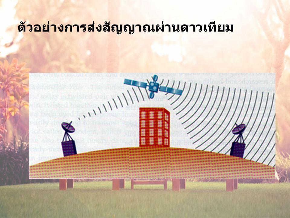 ชนิดของสัญญาณ (Types of Signals)  สัญญาณ อนาลอก (Analog Signal)  สัญญาณ ดิจิตอล (Digital Signal)