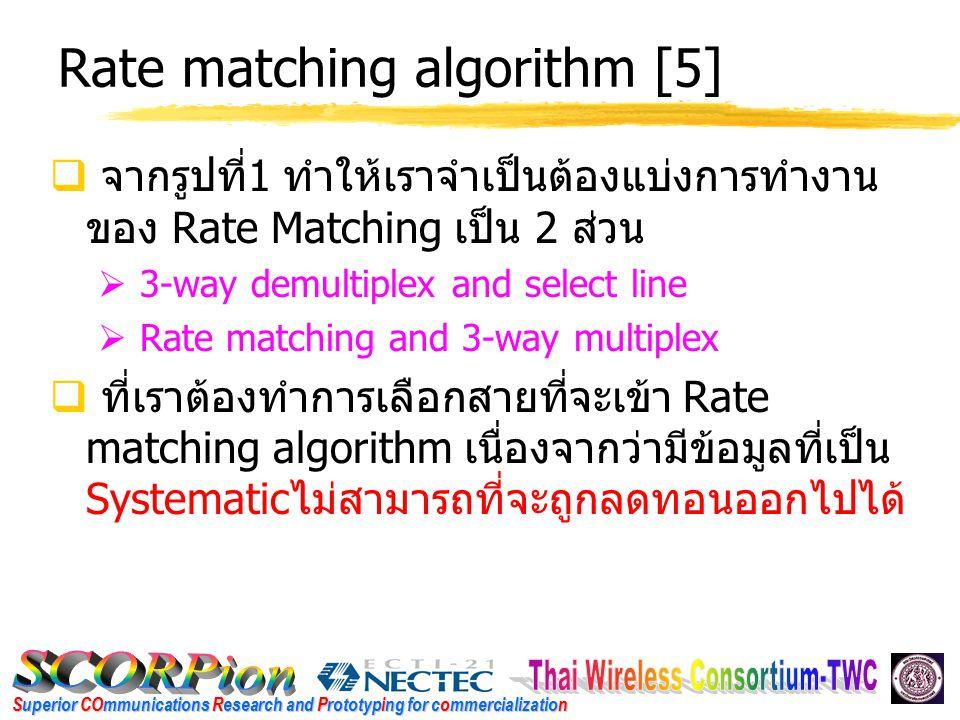 Superior COmmunications Research and Prototyping for commercialization Rate matching algorithm [5]  จากรูปที่ 1 ทำให้เราจำเป็นต้องแบ่งการทำงาน ของ Rate Matching เป็น 2 ส่วน  3-way demultiplex and select line  Rate matching and 3-way multiplex  ที่เราต้องทำการเลือกสายที่จะเข้า Rate matching algorithm เนื่องจากว่ามีข้อมูลที่เป็น Systematic ไม่สามารถที่จะถูกลดทอนออกไปได้