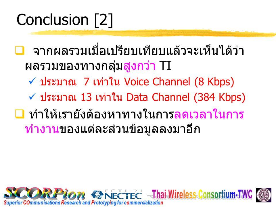 Superior COmmunications Research and Prototyping for commercialization Conclusion [2]  จากผลรวมเมื่อเปรียบเทียบแล้วจะเห็นได้ว่า ผลรวมของทางกลุ่มสูงกว่า TI ประมาณ 7 เท่าใน Voice Channel (8 Kbps) ประมาณ 13 เท่าใน Data Channel (384 Kbps)  ทำให้เรายังต้องหาทางในการลดเวลาในการ ทำงานของแต่ละส่วนข้อมูลลงมาอีก