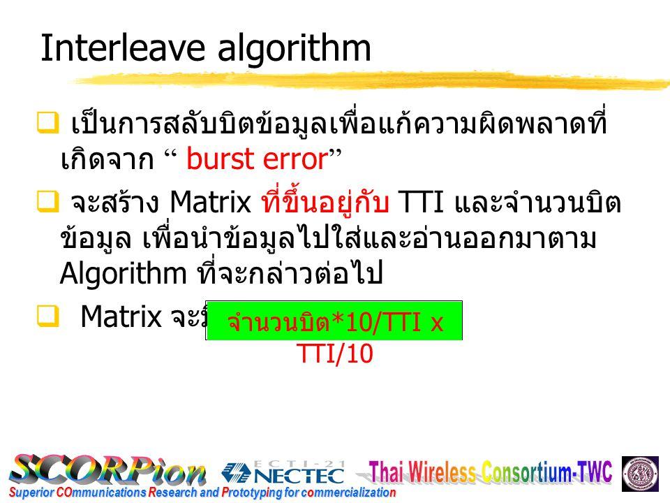 Superior COmmunications Research and Prototyping for commercialization Interleave algorithm  เป็นการสลับบิตข้อมูลเพื่อแก้ความผิดพลาดที่ เกิดจาก burst error  จะสร้าง Matrix ที่ขึ้นอยู่กับ TTI และจำนวนบิต ข้อมูล เพื่อนำข้อมูลไปใส่และอ่านออกมาตาม Algorithm ที่จะกล่าวต่อไป  Matrix จะมีขนาด เท่ากับ จำนวนบิต *10/TTI x TTI/10