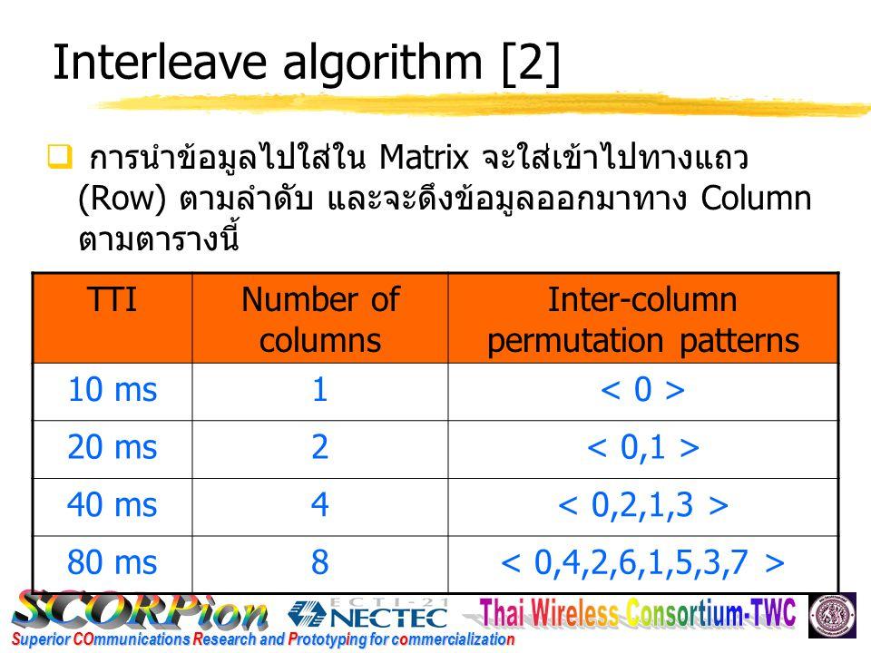 Superior COmmunications Research and Prototyping for commercialization Interleave algorithm [2]  การนำข้อมูลไปใส่ใน Matrix จะใส่เข้าไปทางแถว (Row) ตามลำดับ และจะดึงข้อมูลออกมาทาง Column ตามตารางนี้ TTINumber of columns Inter-column permutation patterns 10 ms1 20 ms2 40 ms4 80 ms8