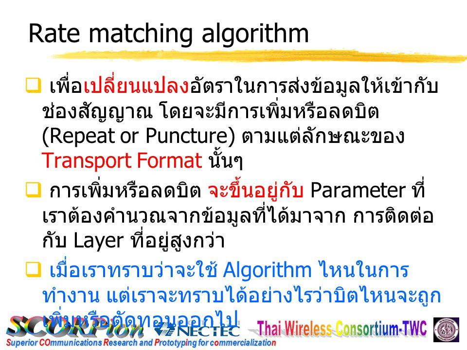 Superior COmmunications Research and Prototyping for commercialization Rate matching algorithm  เพื่อเปลี่ยนแปลงอัตราในการส่งข้อมูลให้เข้ากับ ช่องสัญญาณ โดยจะมีการเพิ่มหรือลดบิต (Repeat or Puncture) ตามแต่ลักษณะของ Transport Format นั้นๆ  การเพิ่มหรือลดบิต จะขึ้นอยู่กับ Parameter ที่ เราต้องคำนวณจากข้อมูลที่ได้มาจาก การติดต่อ กับ Layer ที่อยู่สูงกว่า  เมื่อเราทราบว่าจะใช้ Algorithm ไหนในการ ทำงาน แต่เราจะทราบได้อย่างไรว่าบิตไหนจะถูก เพิ่มหรือตัดทอนออกไป