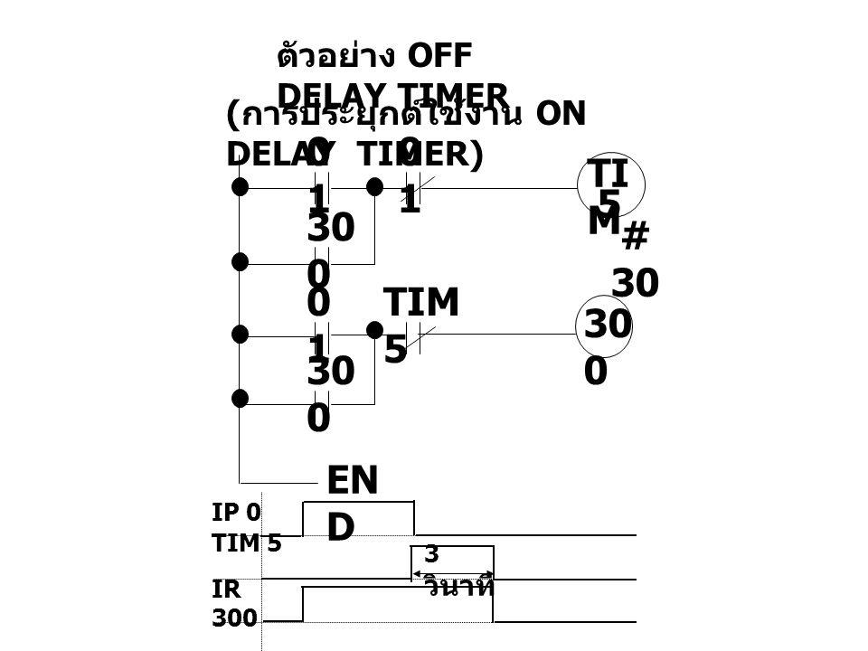 ตัวอย่าง OFF DELAY TIMER ( การประยุกต์ใช้งาน ON DELAY TIMER) 0101 30 0 EN D 0101 TI M 5 # 30 0101 30 0 TIM 5 30 0 3 วินาที IP 0 TIM 5 IR 300