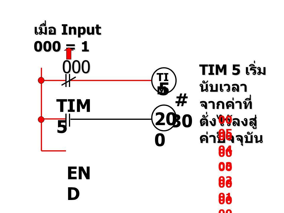 เมื่อ Input 000 = 1 000 TI M 5 # 30 TIM 5 20 0 EN D TIM 5 เริ่ม นับเวลา จากค่าที่ ตั่งไว้ลงสู่ ค่าปัจจุบัน 00 05 00 04 00 03 00 02 00 01 00