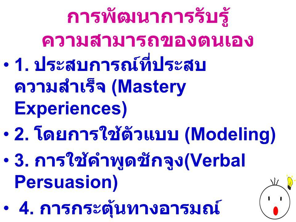 การพัฒนาการรับรู้ ความสามารถของตนเอง 1. ประสบการณ์ที่ประสบ ความสำเร็จ (Mastery Experiences) 2. โดยการใช้ตัวแบบ (Modeling) 3. การใช้คำพูดชักจูง (Verbal
