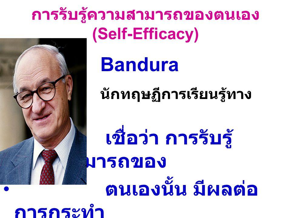 การรับรู้ความสามารถของตนเอง (Self-Efficacy) Bandura นักทฤษฏีการเรียนรู้ทาง สังคม เชื่อว่า การรับรู้ ความสามารถของ ตนเองนั้น มีผลต่อ การกระทำ ของบุคคล