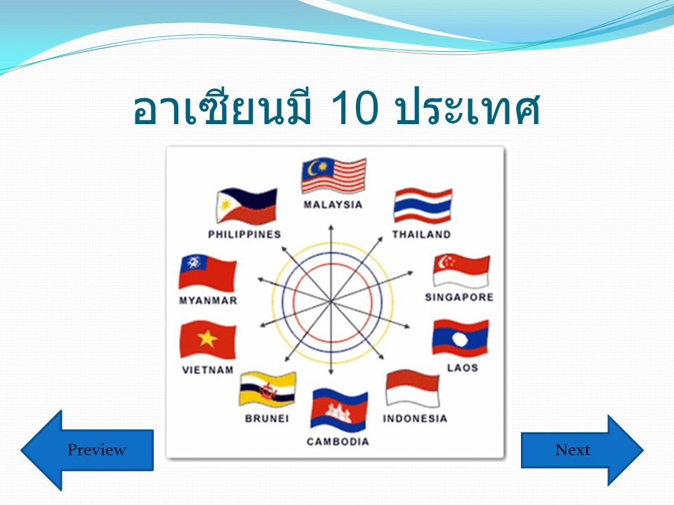 อาเซียนมี 10 ประเทศ Next Preview