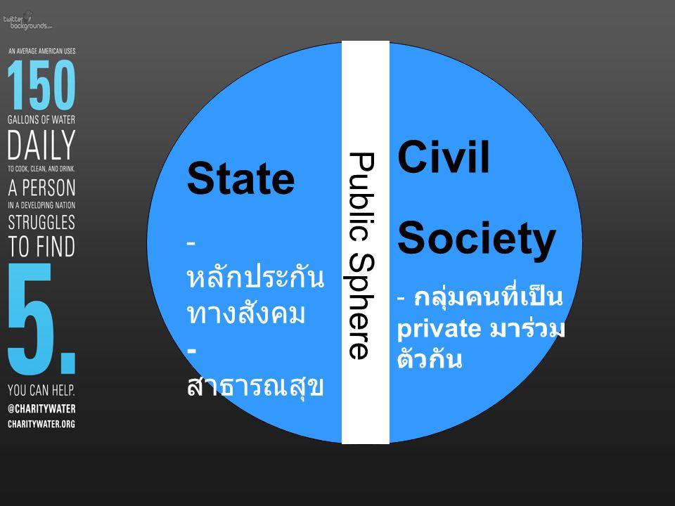 Public Sphere State - หลักประกัน ทางสังคม - สาธารณสุข Civil Society - กลุ่มคนที่เป็น private มาร่วม ตัวกัน