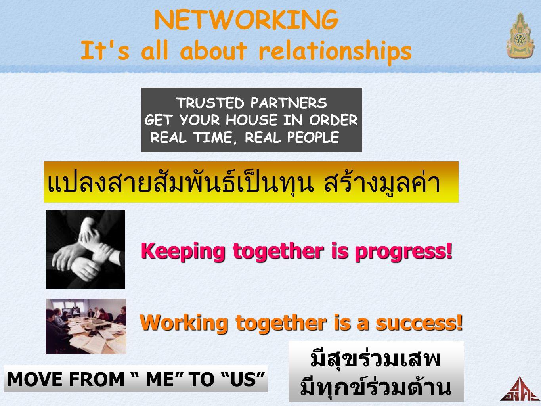 ความได้เปรียบในเชิงการแข่งขันและส่งผลดี ให้กับการพัฒนาเศรษฐกิจของประเทศไทยอย่างยั่งยืน CLUSTERS กระบวนการในการพัฒนาการรวมกลุ่มธุรกิจ Cluster Development Process CLUSTER ไม่ใช่สิ่งที่ใครจะสร้างขึ้นมาก็ได้ เนื่องจาก CLUSTER เป็นกระบวนการของการมีส่วนร่วมของทุกภาคส่วน โดยเฉพาะกลุ่มวิสาหกิจใน value chain CLUSTER ใช้เวลา FROM NW TO CLUSTERING