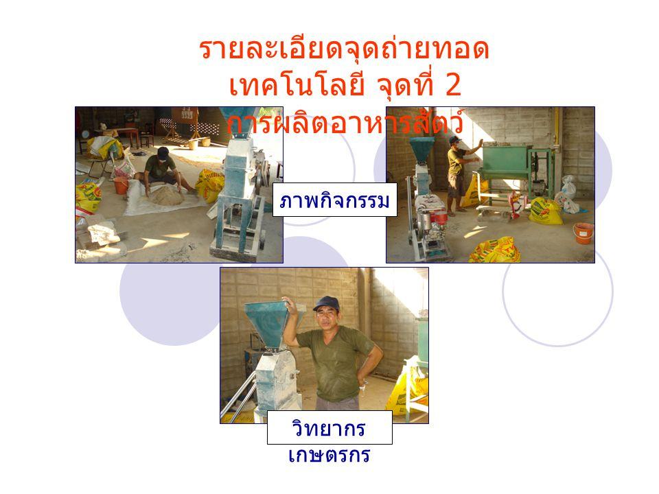 รายละเอียดจุดถ่ายทอด เทคโนโลยี จุดที่ 2 การผลิตอาหารสัตว์ ภาพกิจกรรม วิทยากร เกษตรกร