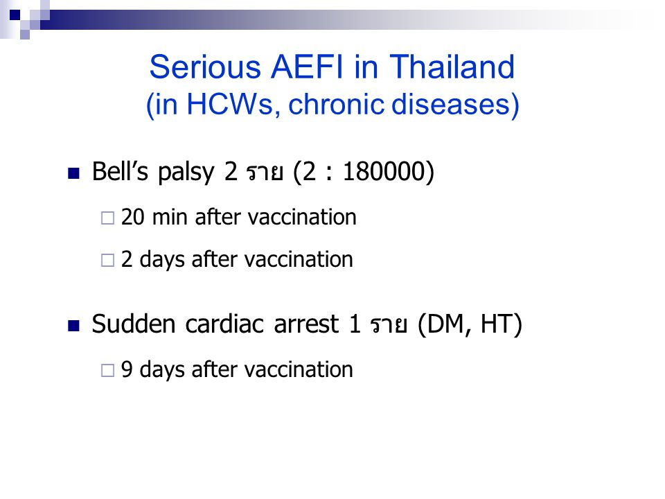 Bell's palsy 2 ราย (2 : 180000)  20 min after vaccination  2 days after vaccination Sudden cardiac arrest 1 ราย (DM, HT)  9 days after vaccination
