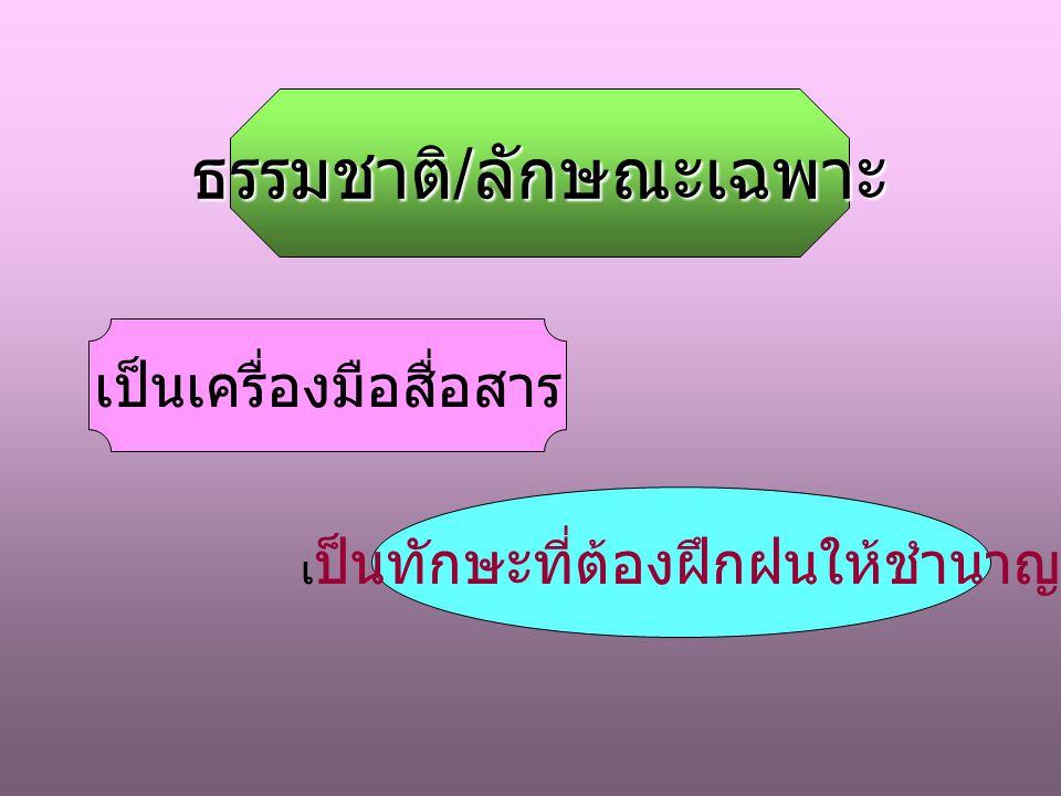 ภาษาไทยเป็นสมบัติของชาติ ที่ควรค่าแก่การเรียนรู้ ความสำคัญ