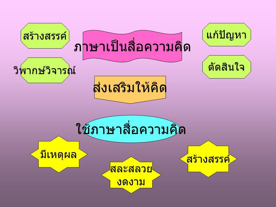 ทักษะในการสื่อสาร เครื่องมือแสวงหาความรู้ วัฒนธรรมทางภาษา