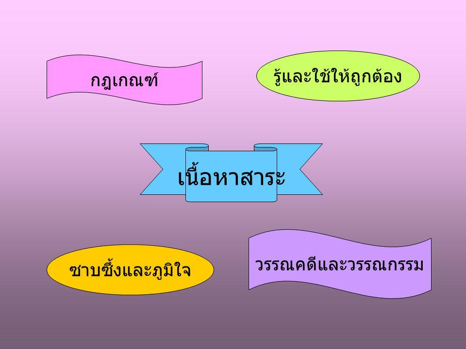 ภาษาไทยเป็นทักษะ ที่ต้องฝึกฝน ให้เกิดความชำนาญ อ่าน ดู, ฟัง พูดเขียน รับสาร อย่างพินิจพิเคราะห์ ส่งสาร อย่างมีประสิทธิภาพ