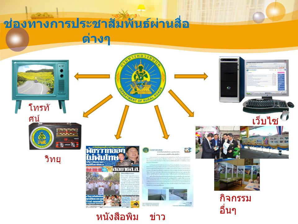 การใช้ช่องทางในการประชาสัมพันธ์ข้อมูล ข่าวสารข้อมูลข่าวสาร กรมทางหลวงชนบทประจำเดือนตุลาคม 2554 0.8 3 29.