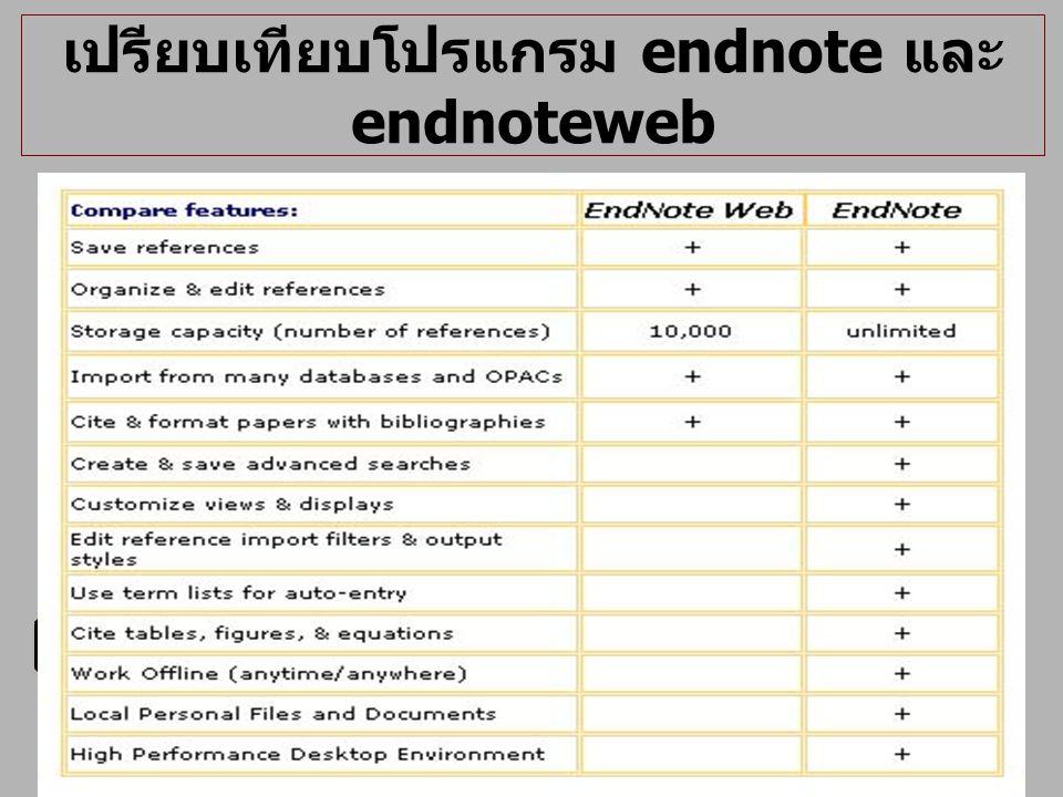 เปรียบเทียบโปรแกรม endnote และ endnoteweb