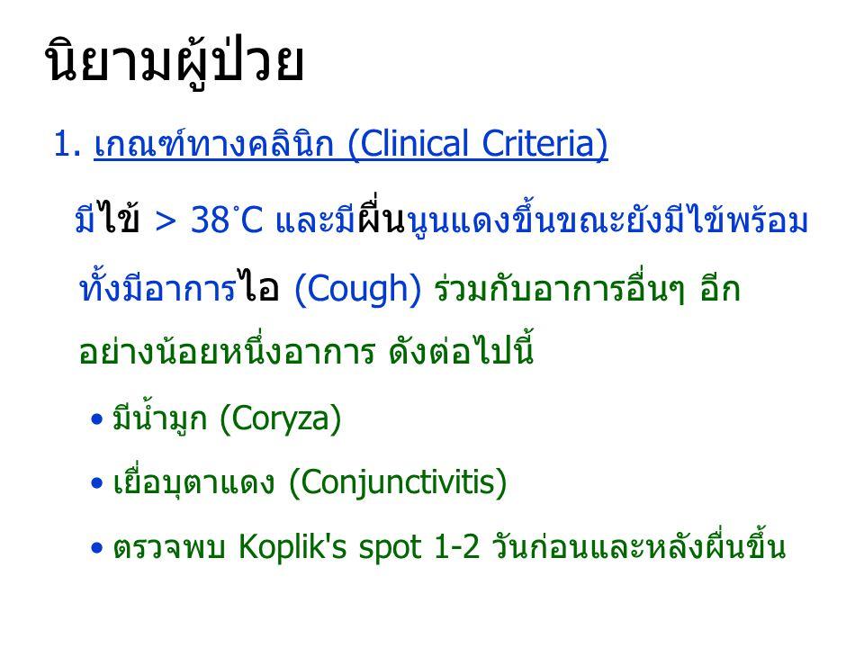 นิยามผู้ป่วย 1. เกณฑ์ทางคลินิก (Clinical Criteria) มี ไข้ > 38 ํC และมี ผื่น นูนแดงขึ้นขณะยังมีไข้พร้อม ทั้งมีอาการ ไอ (Cough) ร่วมกับอาการอื่นๆ อีก อ
