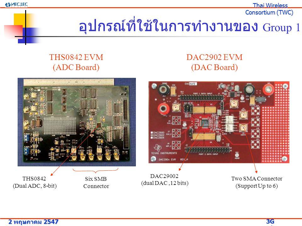 อุปกรณ์ที่ใช้ในการทำงานของ Group 2 DS-KIT-MBLAZE-V2-EURO (FPGA Board) 1 M Virtex-II FPGA (XC2V1000) P160 Communications Module 3.3 V, 2.5 V, and 1.5 V regulators Serial Port 2 พฤษภาคม 2547 3G Research Project 3G Research Project Thai Wireless Consortium (TWC) Thai Wireless Consortium (TWC)
