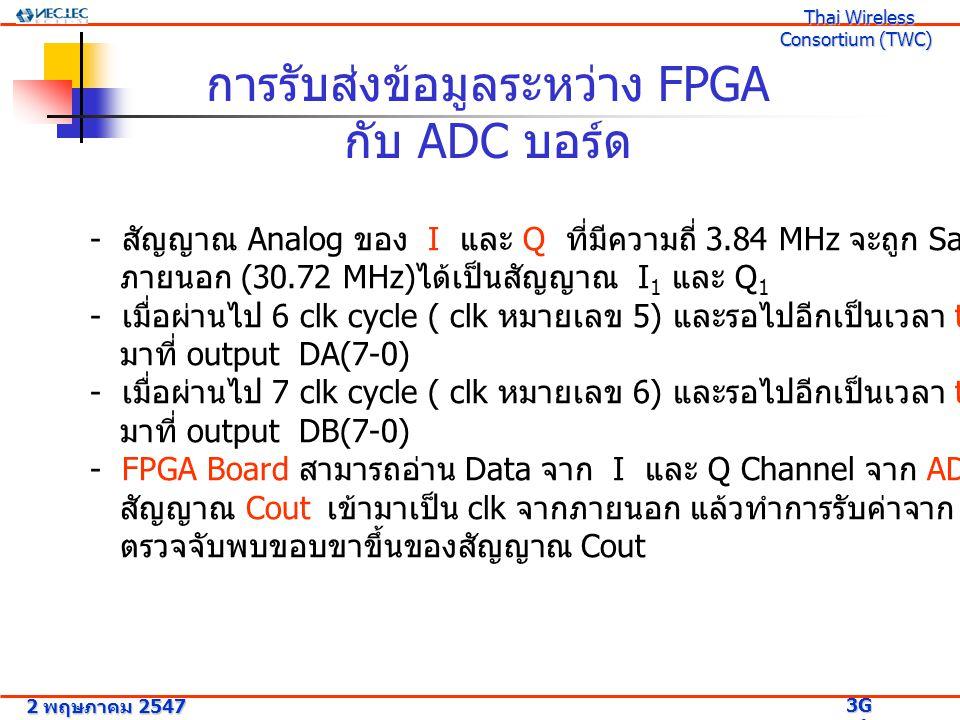 - สัญญาณ Analog ของ I และ Q ที่มีความถี่ 3.84 MHz จะถูก Sampling ด้วย clk จาก ภายนอก (30.72 MHz) ได้เป็นสัญญาณ I 1 และ Q 1 - เมื่อผ่านไป 6 clk cycle (