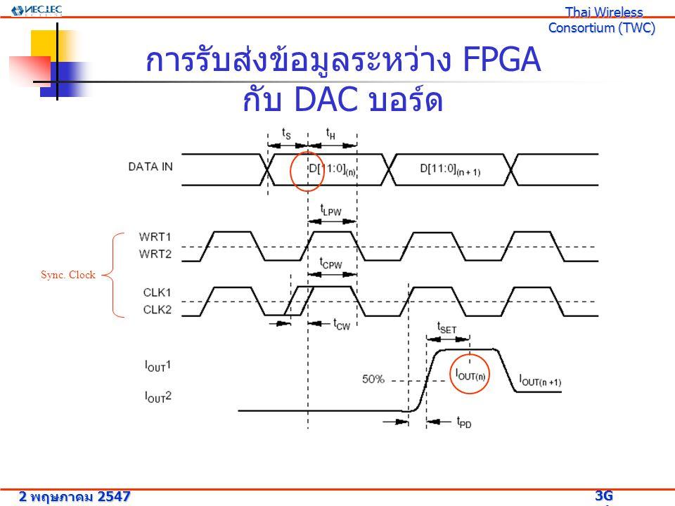 2 พฤษภาคม 2547 3G Research Project 3G Research Project Thai Wireless Consortium (TWC) Thai Wireless Consortium (TWC) การรับส่งข้อมูลระหว่าง FPGA กับ DAC บอร์ด - DAC Board จะรับสัญญาณ 12-bits Digital ของ I และ Q ที่มีอัตราการส่งข้อมูลเป็น 12x15.36 = 184.32 Mbps และสัญญาณ Sync.