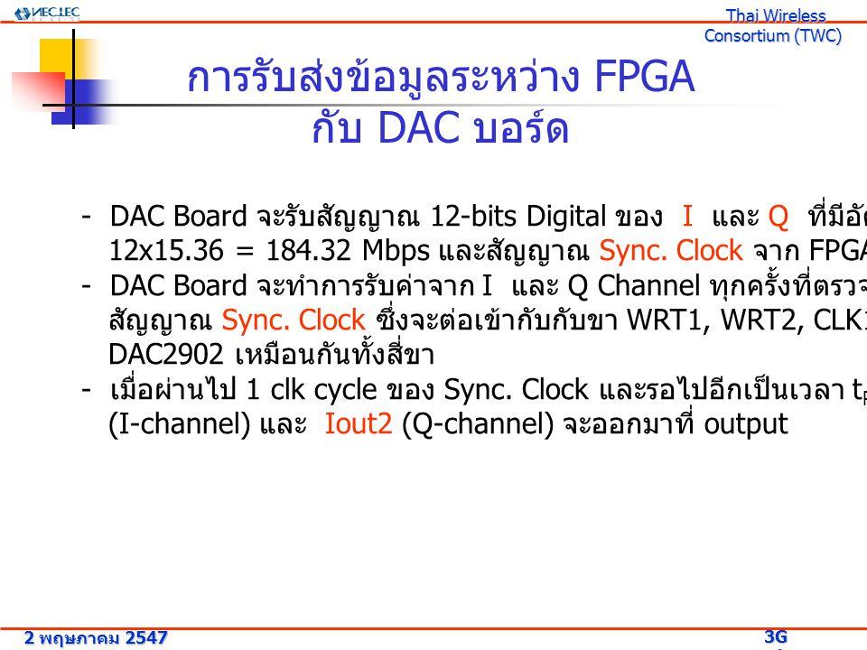 2 พฤษภาคม 2547 3G Research Project 3G Research Project Thai Wireless Consortium (TWC) Thai Wireless Consortium (TWC) การรับส่งข้อมูลระหว่าง FPGA กับ D