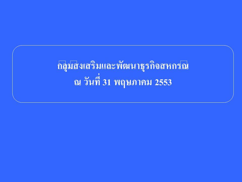 กลุ่มส่งเสริมและพัฒนาธุรกิจสหกรณ์ ณ วันที่ 31 พฤษภาคม 2553