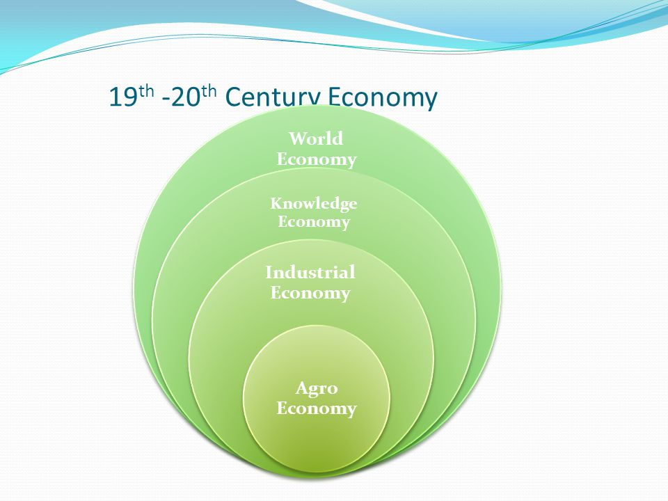 19 th -20 th Century Economy World Economy Knowledge Economy Industrial Economy Agro Economy