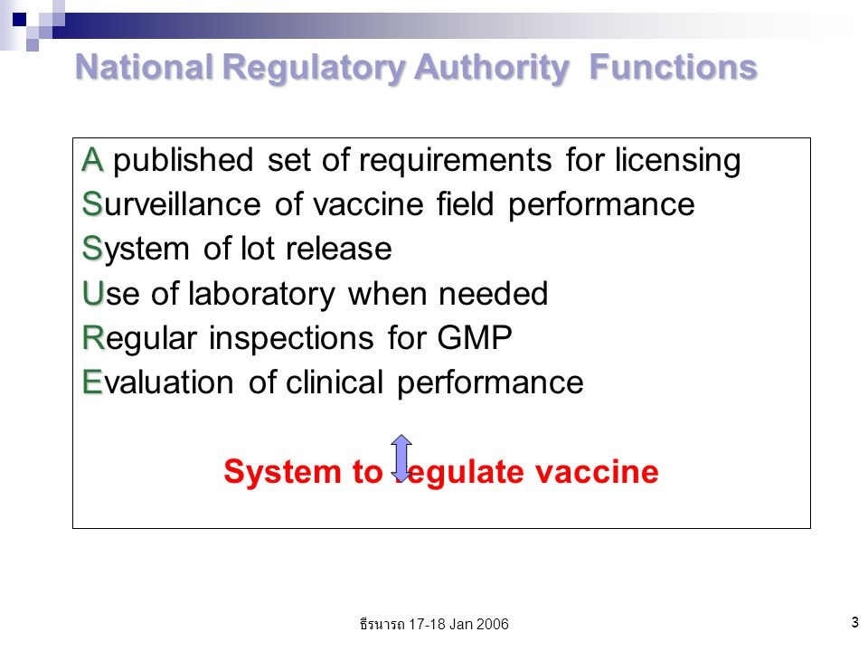 ธีรนารถ 17-18 Jan 2006 3 National Regulatory Authority Functions A A published set of requirements for licensing S Surveillance of vaccine field performance S System of lot release U Use of laboratory when needed R Regular inspections for GMP E Evaluation of clinical performance System to regulate vaccine
