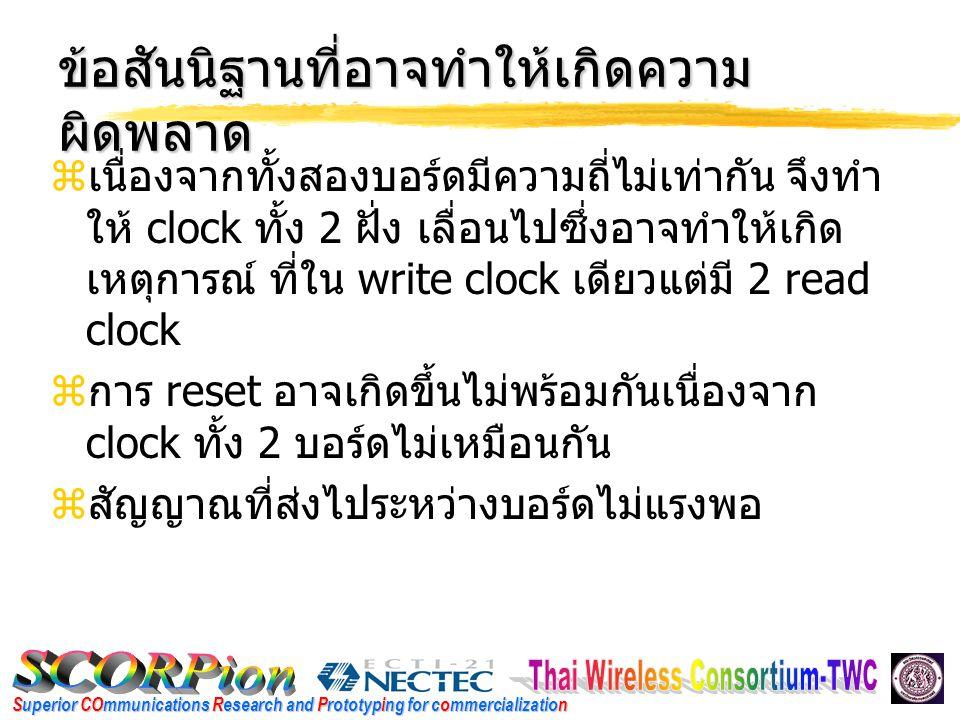 Superior COmmunications Research and Prototyping for commercialization ข้อสันนิฐานที่อาจทำให้เกิดความ ผิดพลาด  เนื่องจากทั้งสองบอร์ดมีความถี่ไม่เท่ากัน จึงทำ ให้ clock ทั้ง 2 ฝั่ง เลื่อนไปซึ่งอาจทำให้เกิด เหตุการณ์ ที่ใน write clock เดียวแต่มี 2 read clock  การ reset อาจเกิดขึ้นไม่พร้อมกันเนื่องจาก clock ทั้ง 2 บอร์ดไม่เหมือนกัน  สัญญาณที่ส่งไประหว่างบอร์ดไม่แรงพอ