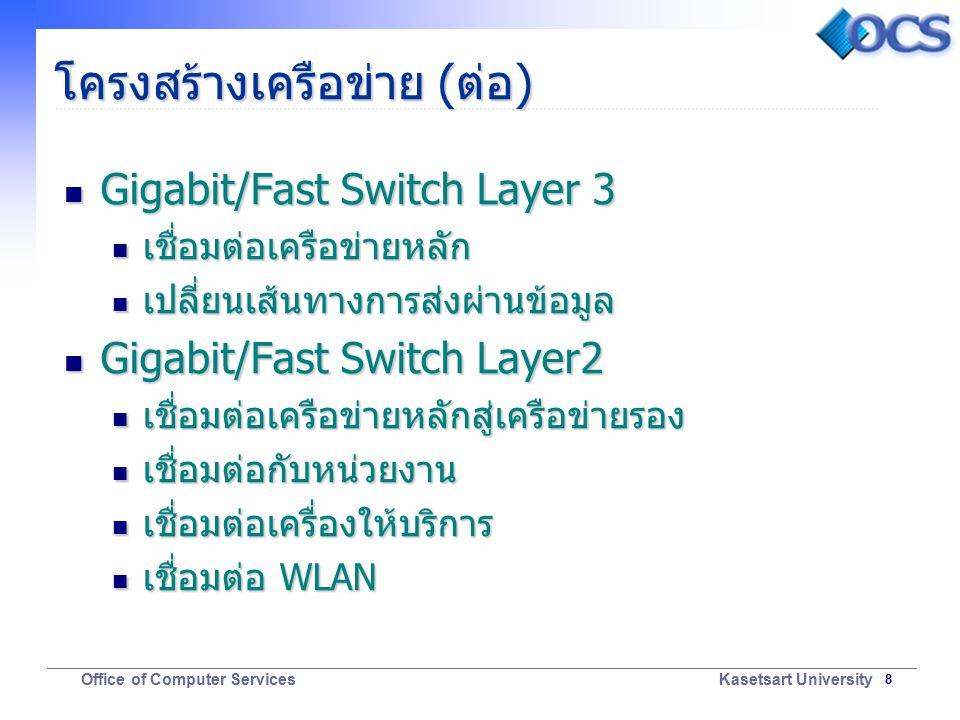 8 Office of Computer Services Kasetsart University โครงสร้างเครือข่าย (ต่อ) Gigabit/Fast Switch Layer 3 Gigabit/Fast Switch Layer 3 เชื่อมต่อเครือข่ายหลัก เชื่อมต่อเครือข่ายหลัก เปลี่ยนเส้นทางการส่งผ่านข้อมูล เปลี่ยนเส้นทางการส่งผ่านข้อมูล Gigabit/Fast Switch Layer2 Gigabit/Fast Switch Layer2 เชื่อมต่อเครือข่ายหลักสู่เครือข่ายรอง เชื่อมต่อเครือข่ายหลักสู่เครือข่ายรอง เชื่อมต่อกับหน่วยงาน เชื่อมต่อกับหน่วยงาน เชื่อมต่อเครื่องให้บริการ เชื่อมต่อเครื่องให้บริการ เชื่อมต่อ WLAN เชื่อมต่อ WLAN