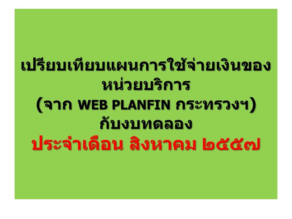 เปรียบเทียบแผนการใช้จ่ายเงินของ หน่วยบริการ (จาก WEB PLANFIN กระทรวงฯ) กับงบทดลอง ประจำเดือน สิงหาคม ๒๕๕๗