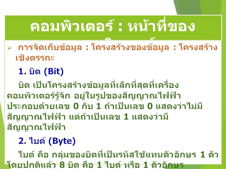 คอมพิวเตอร์ : หน้าที่ของ คอมพิวเตอร์ 12