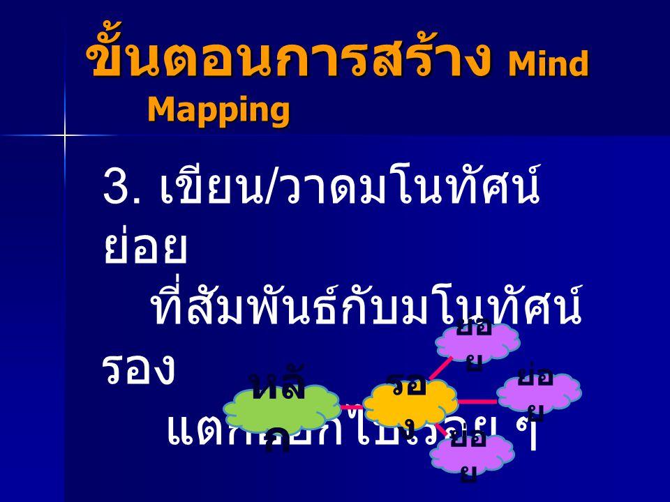 ขั้นตอนการสร้าง Mind Mapping 3. เขียน / วาดมโนทัศน์ ย่อย ที่สัมพันธ์กับมโนทัศน์ รอง แตกออกไปเรื่อย ๆ หลั ก รอ ง ย่อ ย